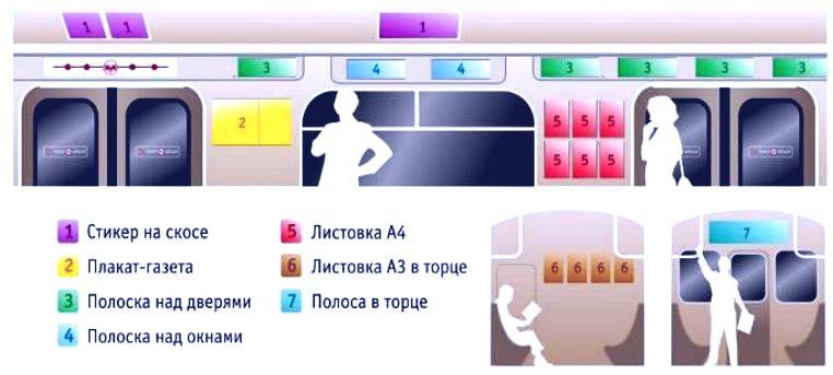 Sxema_v_vagone - копия